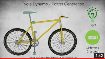 Cycle power generation